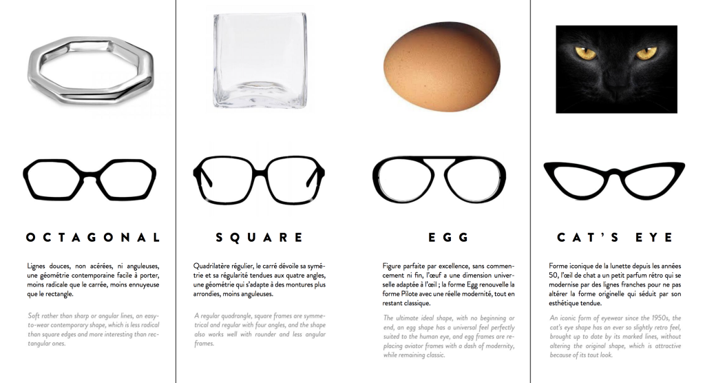 d43cef47f9 Main eyeglasses shapes 2019 (Silmo s Trends Magazine)